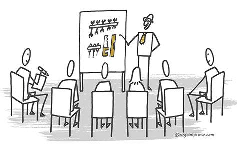 5S Methode Schulung / 5S Methode Seminar