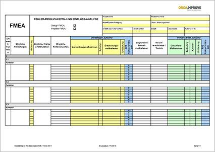 Excel-Tool_FMEA-Formblatt-2